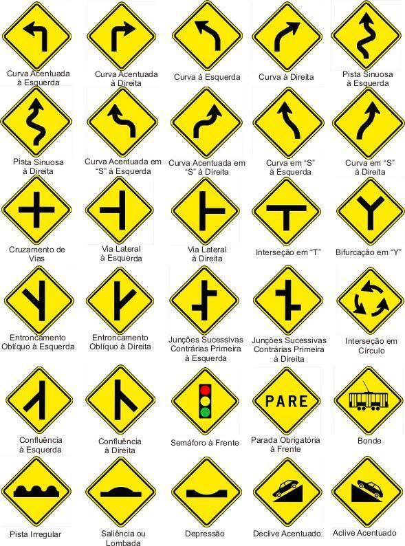 Placas Amarelas Simulado Detran MG