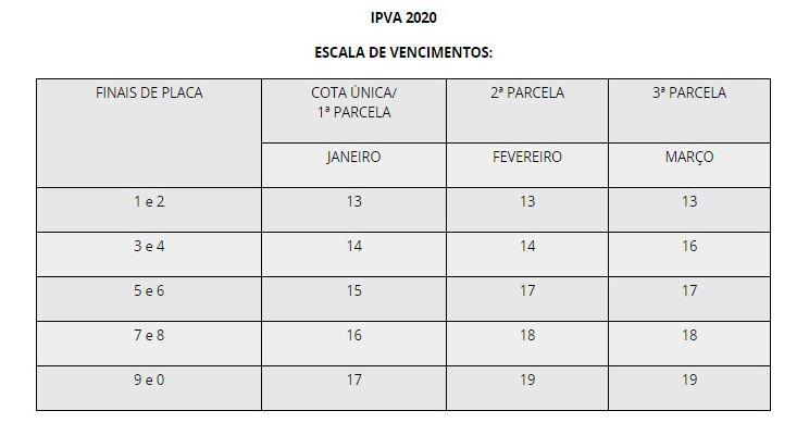 Tabela IPVA 2021 MG